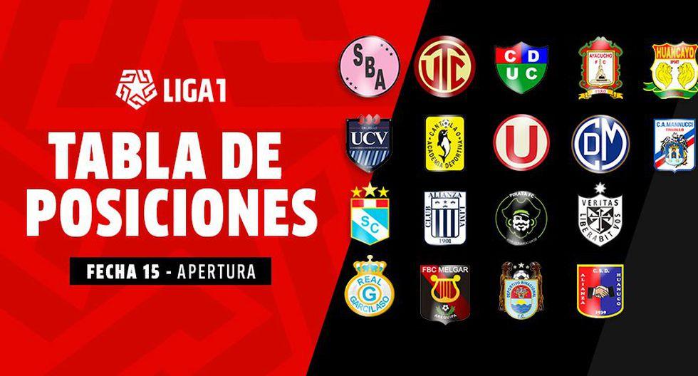 Así se mueve la tabla de posiciones de la Fecha 15 del Torneo Apertura de la Liga 1. (Diseño: Depor)